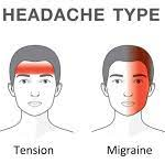 Headaches are a real pain in the.....